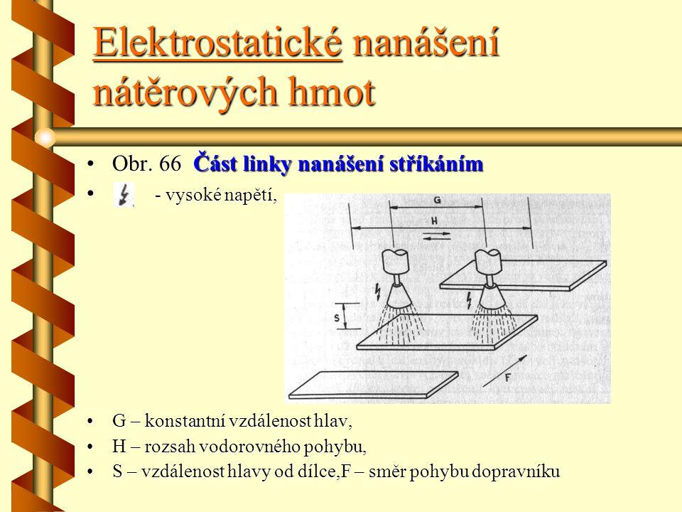 Elektrostatické nanášení nátěrových hmot Obr. 65 Vliv relativní vlhkosti vzduchu a vlhkosti dřeva na nános laku –a–a–a–a – relativní vlhkost vzduchu j
