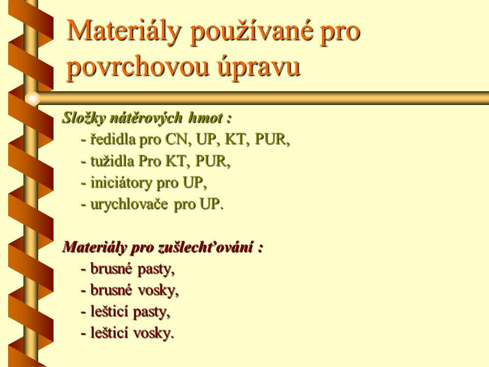 Materiály používané pro povrchovou úpravu Složky nátěrových hmot : - ředidla pro CN, UP, KT, PUR, - tužidla Pro KT, PUR, - iniciátory pro UP, - urychlovače pro UP.