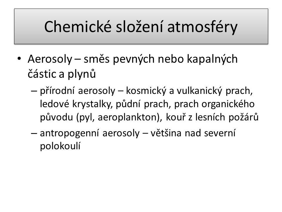 Chemické složení atmosféry Aerosoly – směs pevných nebo kapalných částic a plynů – přírodní aerosoly – kosmický a vulkanický prach, ledové krystalky,