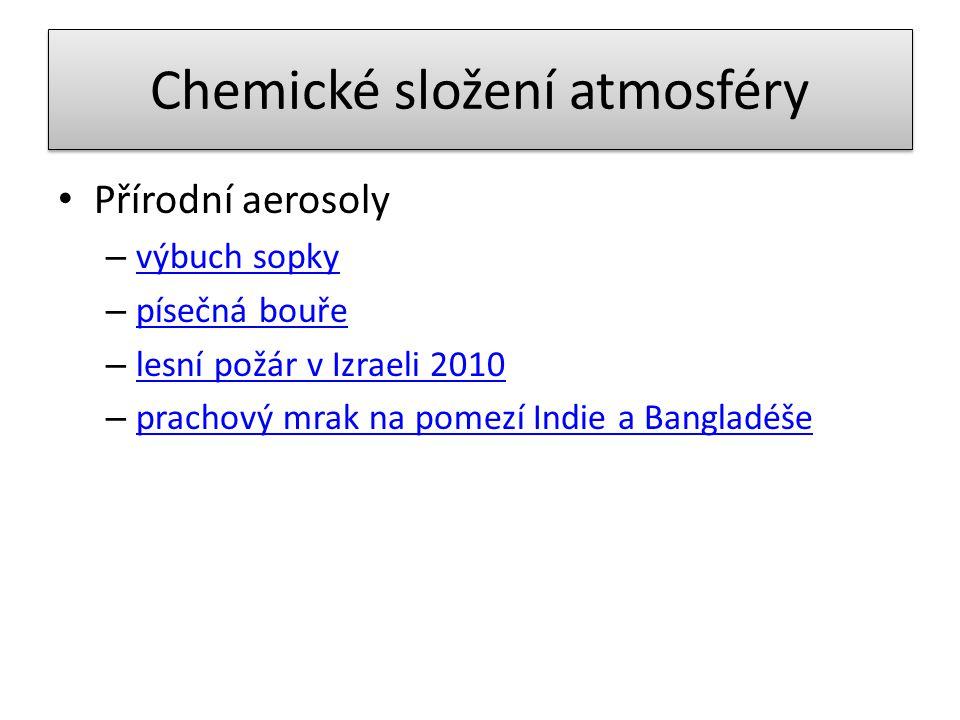 Chemické složení atmosféry Přírodní aerosoly – výbuch sopky výbuch sopky – písečná bouře písečná bouře – lesní požár v Izraeli 2010 lesní požár v Izraeli 2010 – prachový mrak na pomezí Indie a Bangladéše prachový mrak na pomezí Indie a Bangladéše