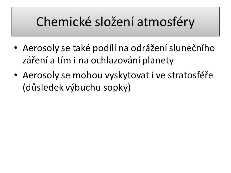 Chemické složení atmosféry Aerosoly se také podílí na odrážení slunečního záření a tím i na ochlazování planety Aerosoly se mohou vyskytovat i ve stratosféře (důsledek výbuchu sopky)