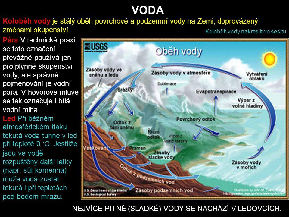 VODA Koloběh vody je stálý oběh povrchové a podzemní vody na Zemi, doprovázený změnami skupenství. Pára V technické praxi se toto označení převážně po