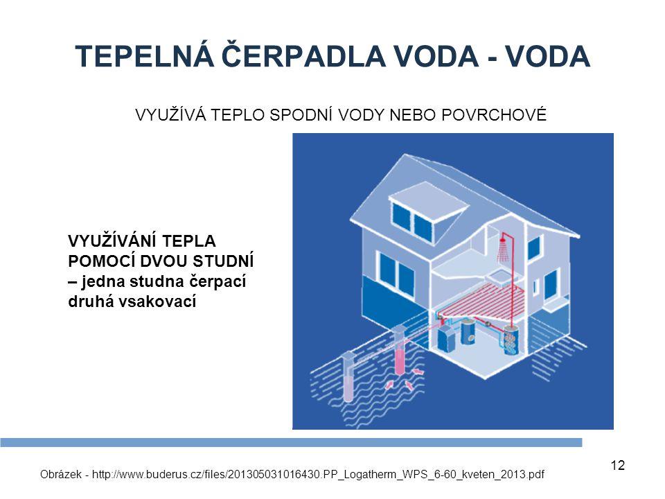 12 TEPELNÁ ČERPADLA VODA - VODA VYUŽÍVÁ TEPLO SPODNÍ VODY NEBO POVRCHOVÉ Obrázek - http://www.buderus.cz/files/201305031016430.PP_Logatherm_WPS_6-60_k