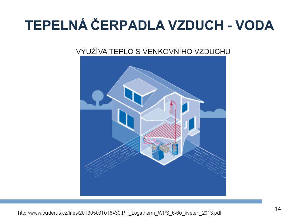 14 TEPELNÁ ČERPADLA VZDUCH - VODA VYUŽÍVA TEPLO S VENKOVNÍHO VZDUCHU http://www.buderus.cz/files/201305031016430.PP_Logatherm_WPS_6-60_kveten_2013.pdf