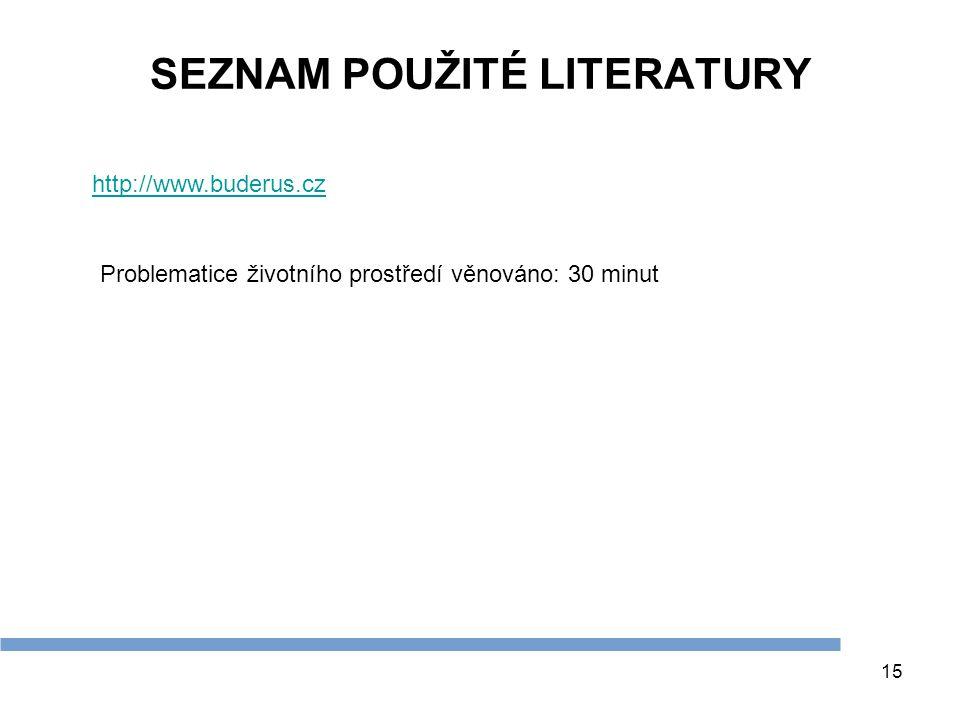 15 SEZNAM POUŽITÉ LITERATURY http://www.buderus.cz Problematice životního prostředí věnováno: 30 minut