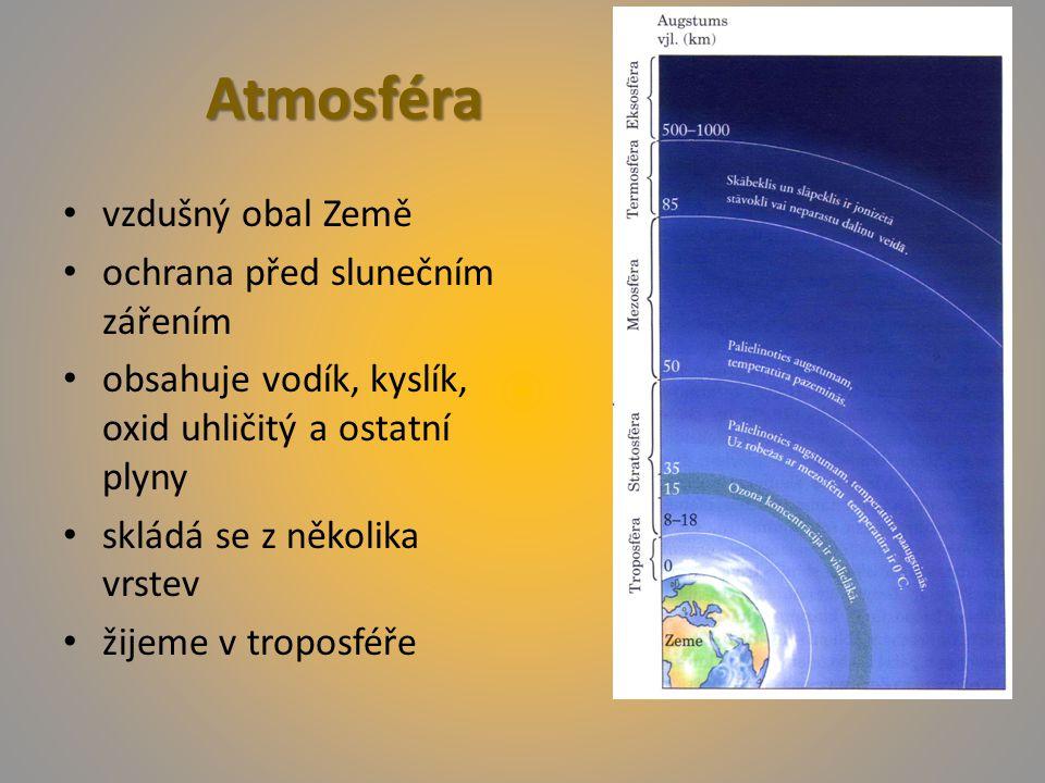 Atmosféra vzdušný obal Země ochrana před slunečním zářením obsahuje vodík, kyslík, oxid uhličitý a ostatní plyny skládá se z několika vrstev žijeme v troposféře