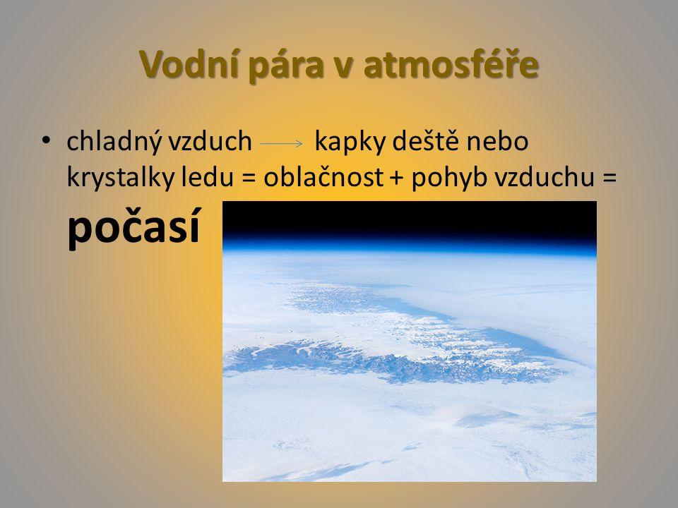 Vodní pára v atmosféře chladný vzduch kapky deště nebo krystalky ledu = oblačnost + pohyb vzduchu = počasí