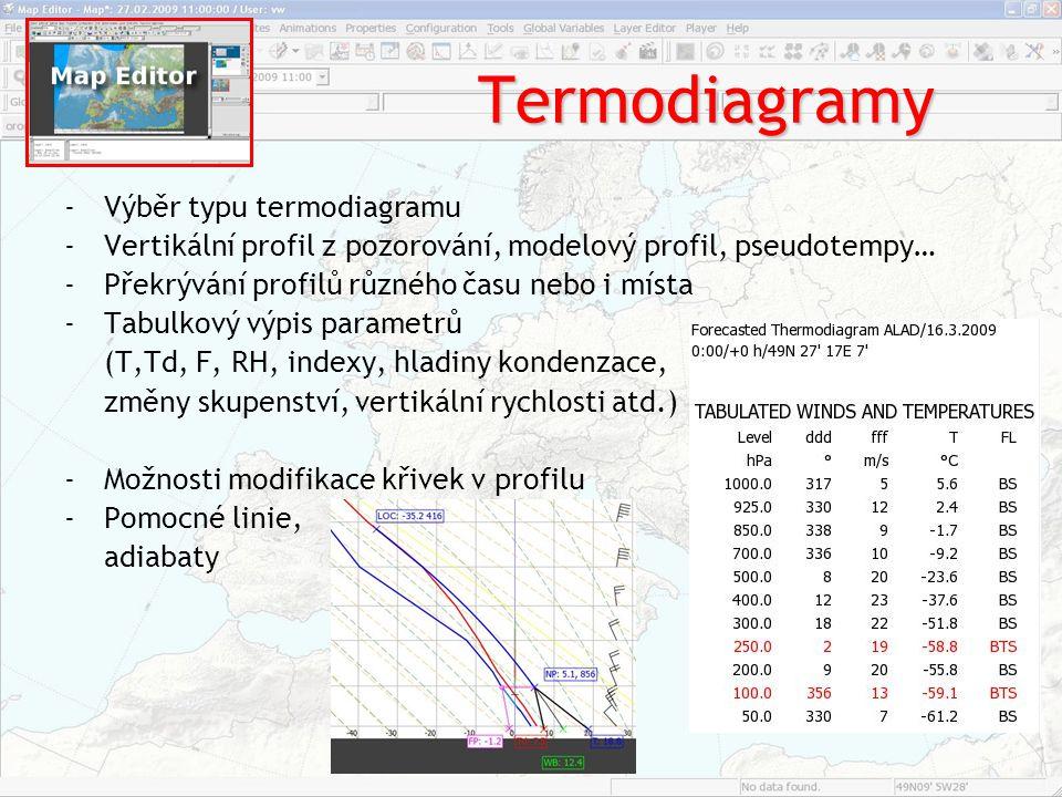 Termodiagramy -Výběr typu termodiagramu -Vertikální profil z pozorování, modelový profil, pseudotempy… -Překrývání profilů různého času nebo i místa -