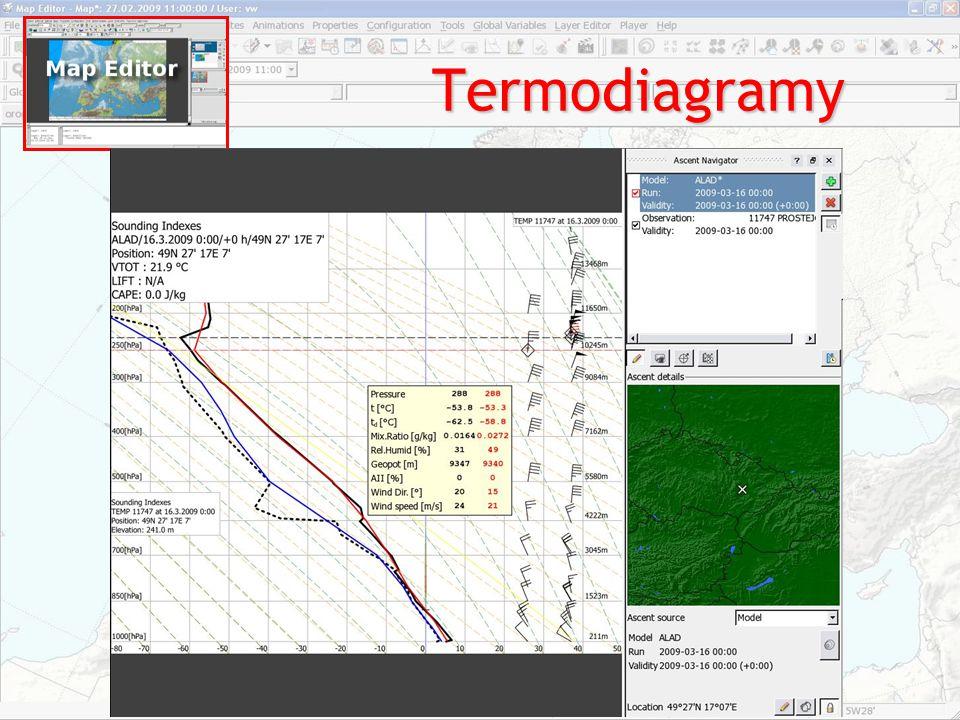 Termodiagramy