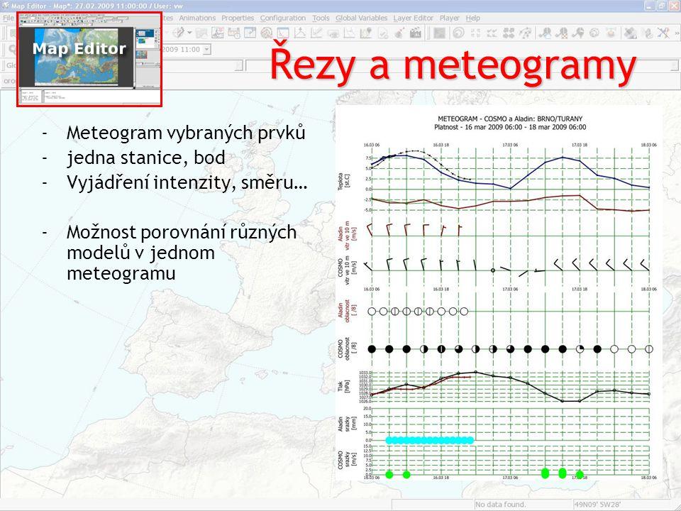 Řezy a meteogramy -Meteogram vybraných prvků -jedna stanice, bod -Vyjádření intenzity, směru… -Možnost porovnání různých modelů v jednom meteogramu