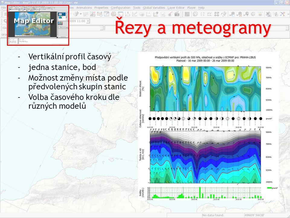 Řezy a meteogramy -Vertikální profil časový -jedna stanice, bod -Možnost změny místa podle předvolených skupin stanic -Volba časového kroku dle různýc