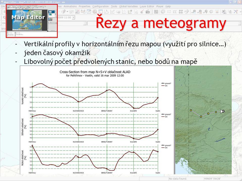 Řezy a meteogramy -Vertikální profily v horizontálním řezu mapou (využití pro silnice…) -jeden časový okamžik -Libovolný počet předvolených stanic, ne