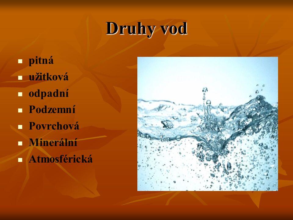 Druhy vod pitná užitková odpadní Podzemní Povrchová Minerální Atmosférická