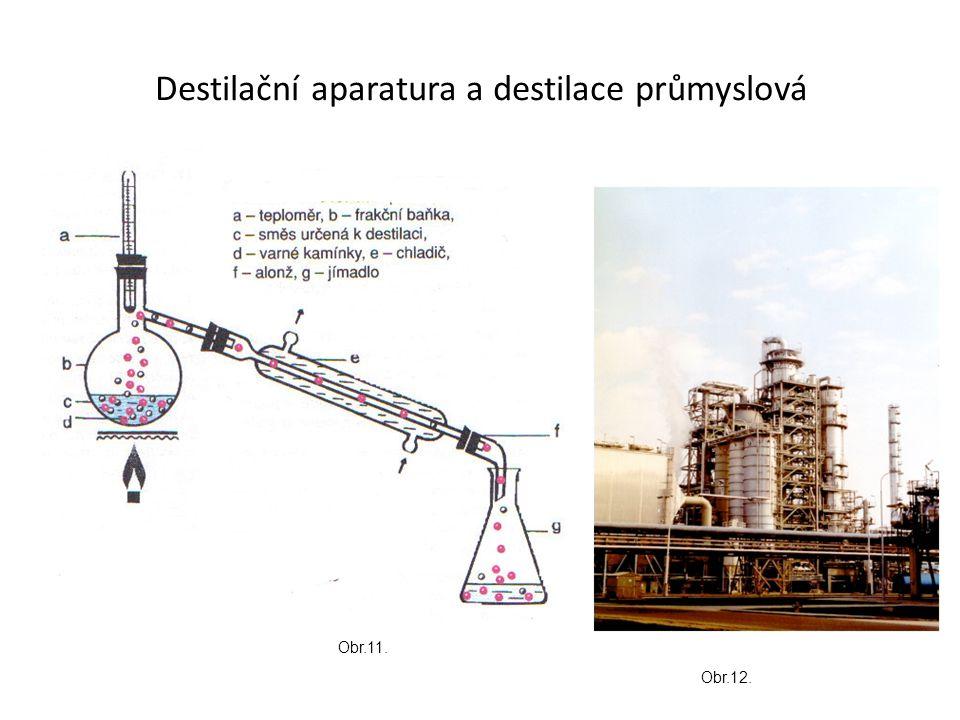 Destilační aparatura a destilace průmyslová Obr.12. Obr.11.