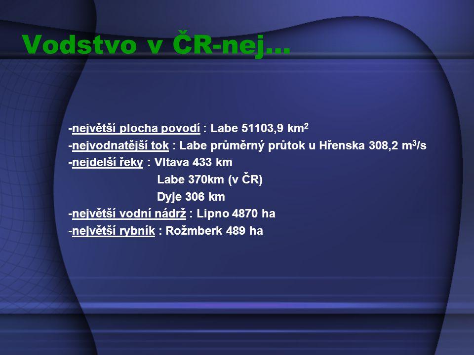 Vodstvo v ČR-nej… -největší plocha povodí : Labe 51103,9 km 2 -nejvodnatější tok : Labe průměrný průtok u Hřenska 308,2 m 3 /s -nejdelší řeky : Vltava 433 km Labe 370km (v ČR) Dyje 306 km -největší vodní nádrž : Lipno 4870 ha -největší rybník : Rožmberk 489 ha
