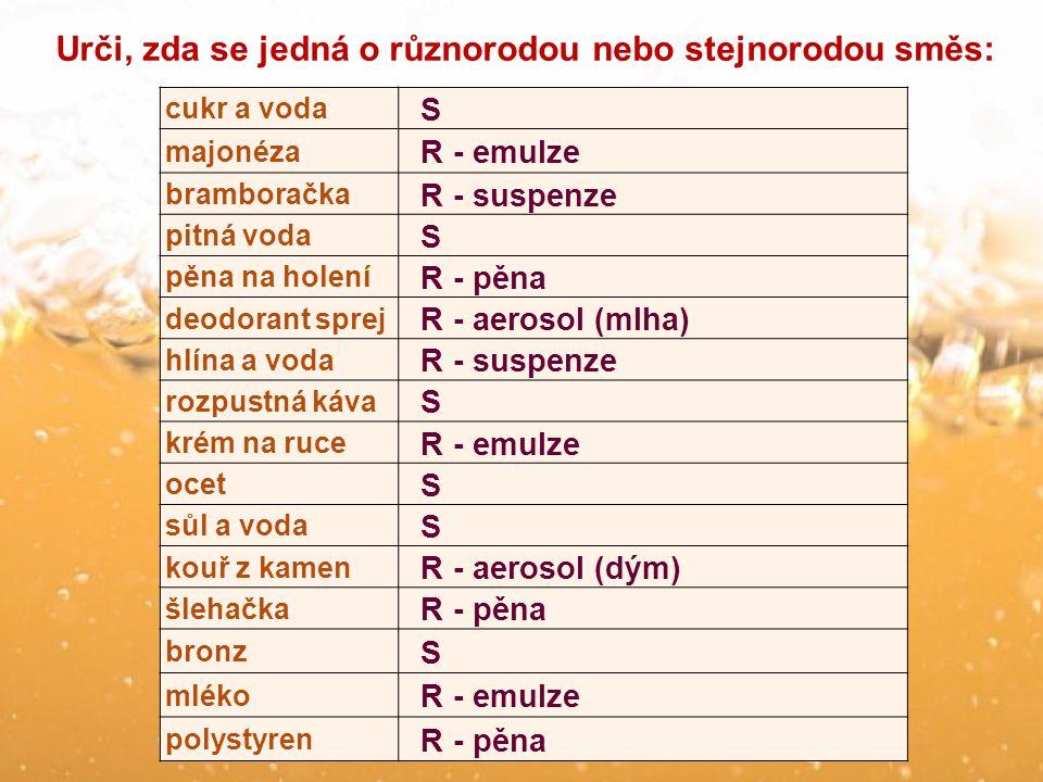 cukr a voda S majonéza R - emulze bramboračka R - suspenze pitná voda S pěna na holení R - pěna deodorant sprej R - aerosol (mlha) hlína a voda R - su
