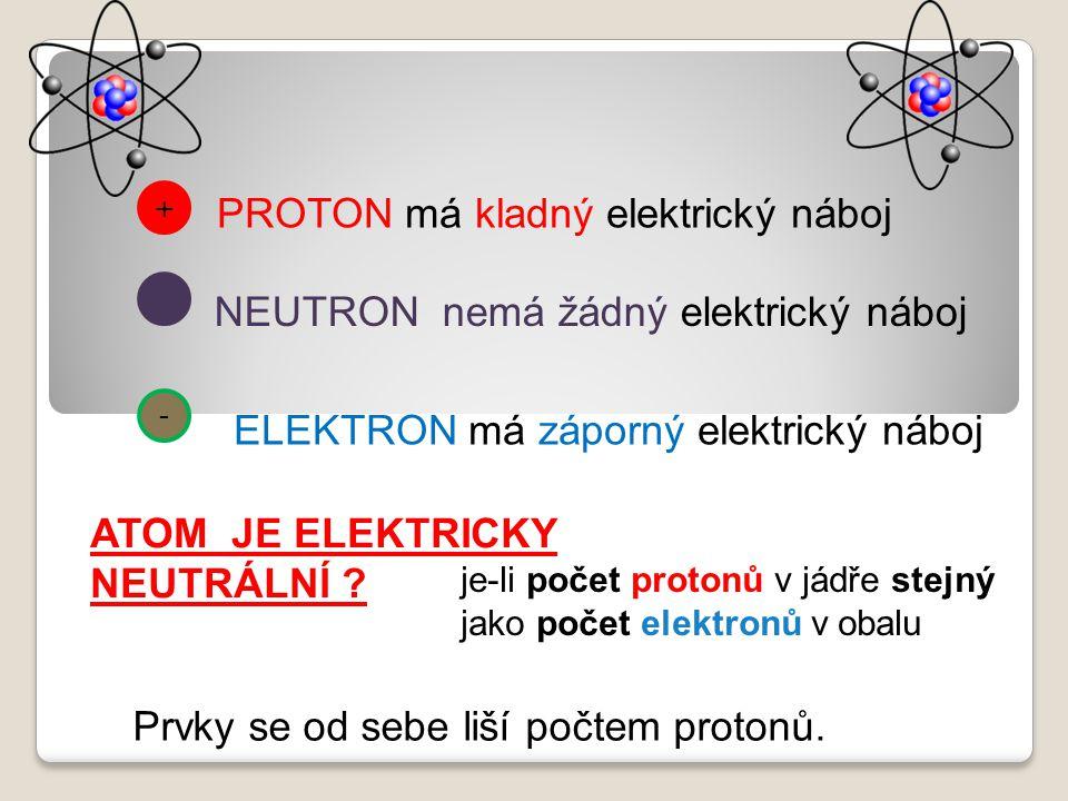 ATOM JE ELEKTRICKY NEUTRÁLNÍ ? - + PROTON má kladný elektrický náboj NEUTRON nemá žádný elektrický náboj ELEKTRON má záporný elektrický náboj Prvky se