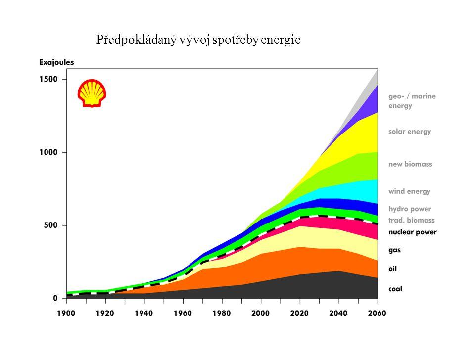 Předpokládaný vývoj spotřeby energie