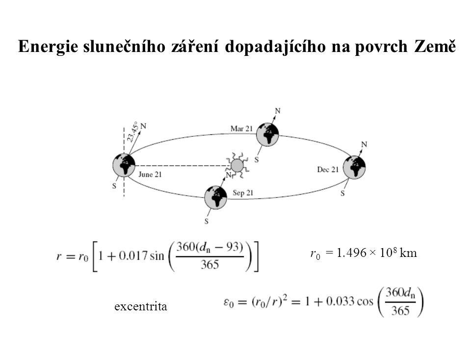 r 0 = 1.496 × 10 8 km Energie slunečního záření dopadajícího na povrch Země excentrita