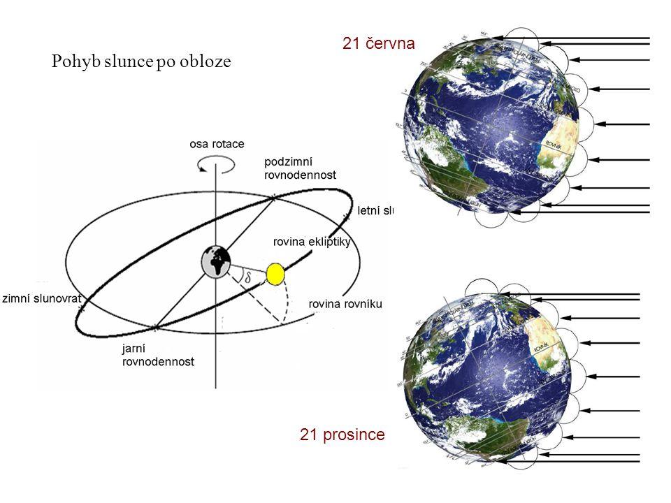 21 června 21 prosince Pohyb slunce po obloze