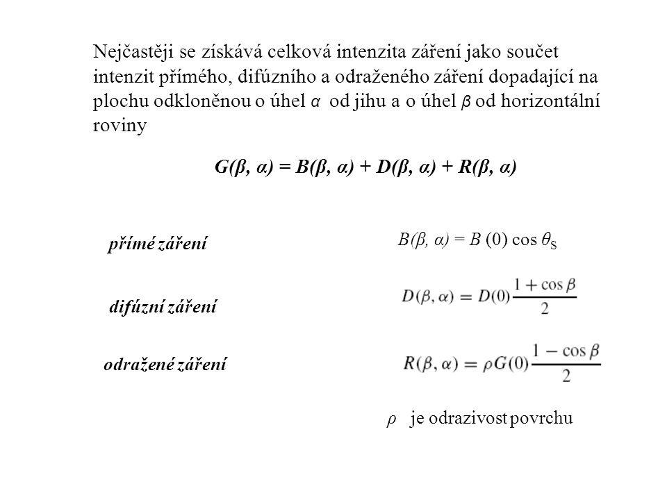 Nejčastěji se získává celková intenzita záření jako součet intenzit přímého, difúzního a odraženého záření dopadající na plochu odkloněnou o úhel α od
