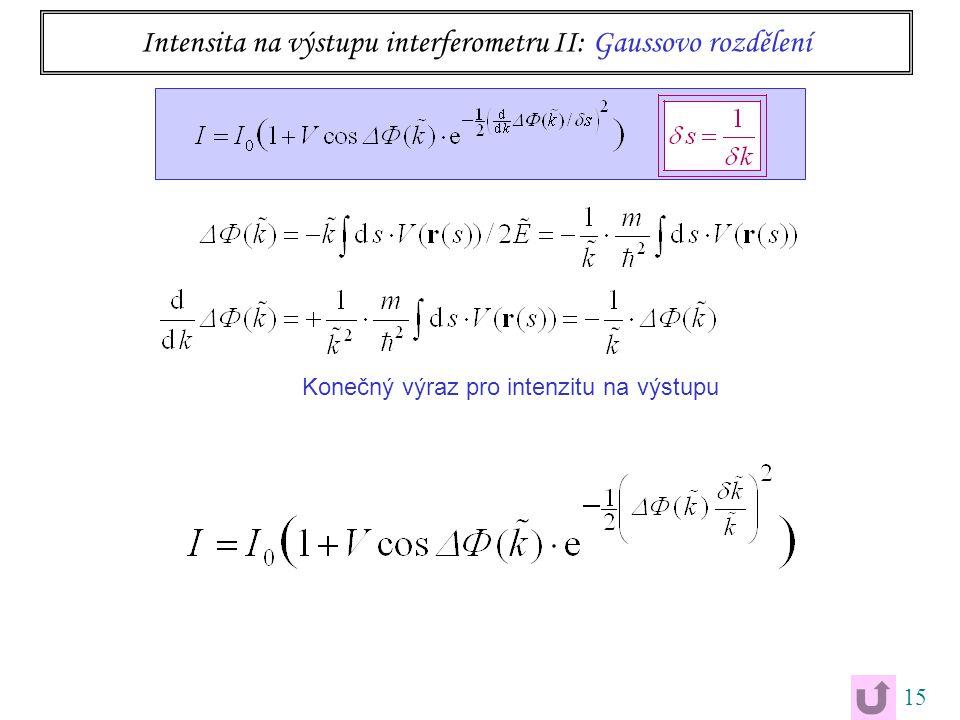 15 Konečný výraz pro intenzitu na výstupu závisí na dvou parametrech svazku Intensita na výstupu interferometru II: Gaussovo rozdělení