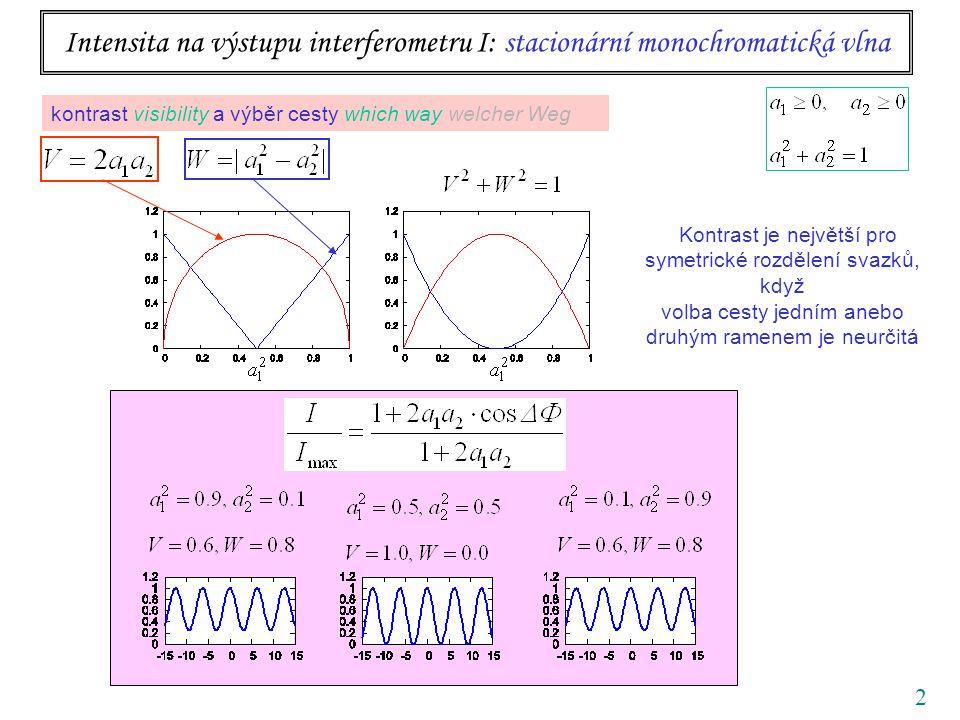 2 Intensita na výstupu interferometru I: stacionární monochromatická vlna kontrast visibility a výběr cesty which way welcher Weg Kontrast je největší