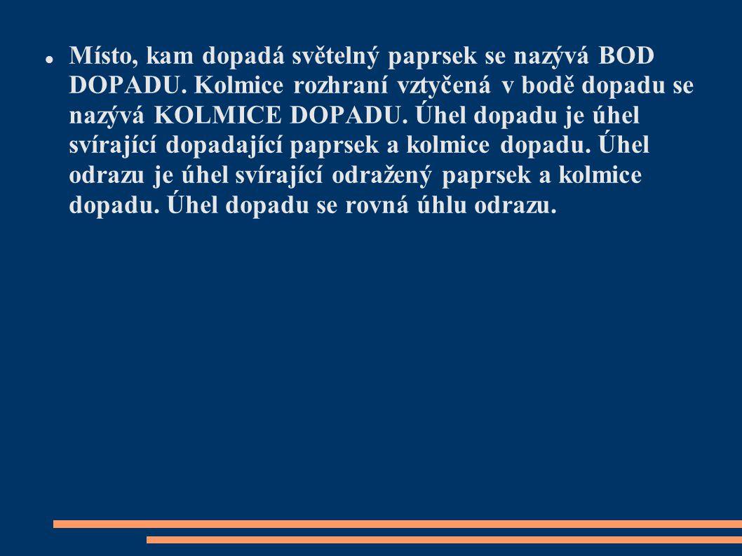 Místo, kam dopadá světelný paprsek se nazývá BOD DOPADU. Kolmice rozhraní vztyčená v bodě dopadu se nazývá KOLMICE DOPADU. Úhel dopadu je úhel svírají