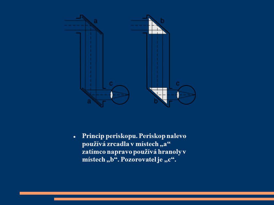 """Princip periskopu. Periskop nalevo používá zrcadla v místech """"a"""" zatímco napravo používá hranoly v místech """"b"""". Pozorovatel je """"c""""."""