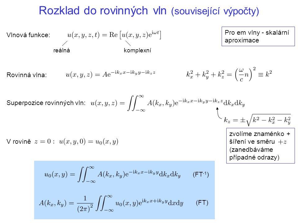 Šíření vln ve volném prostoru +z ? známe paraxiální aproximace
