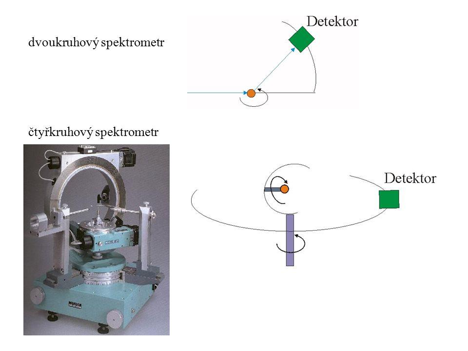 dvoukruhový spektrometr čtyřkruhový spektrometr