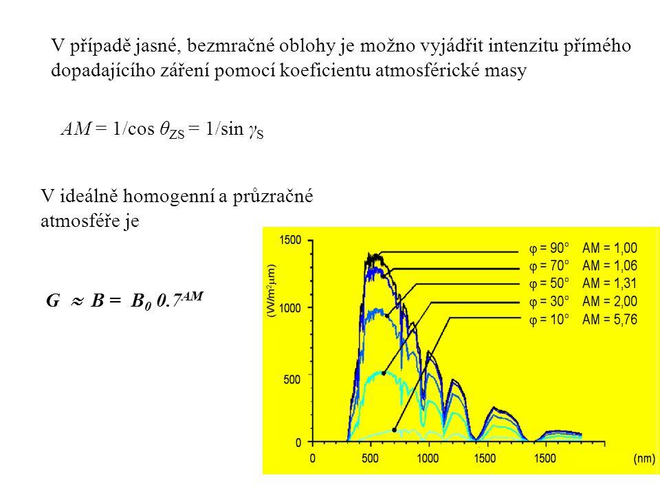 AM = 1/cos θ ZS = 1/sin γ S V ideálně homogenní a průzračné atmosféře je V případě jasné, bezmračné oblohy je možno vyjádřit intenzitu přímého dopadaj