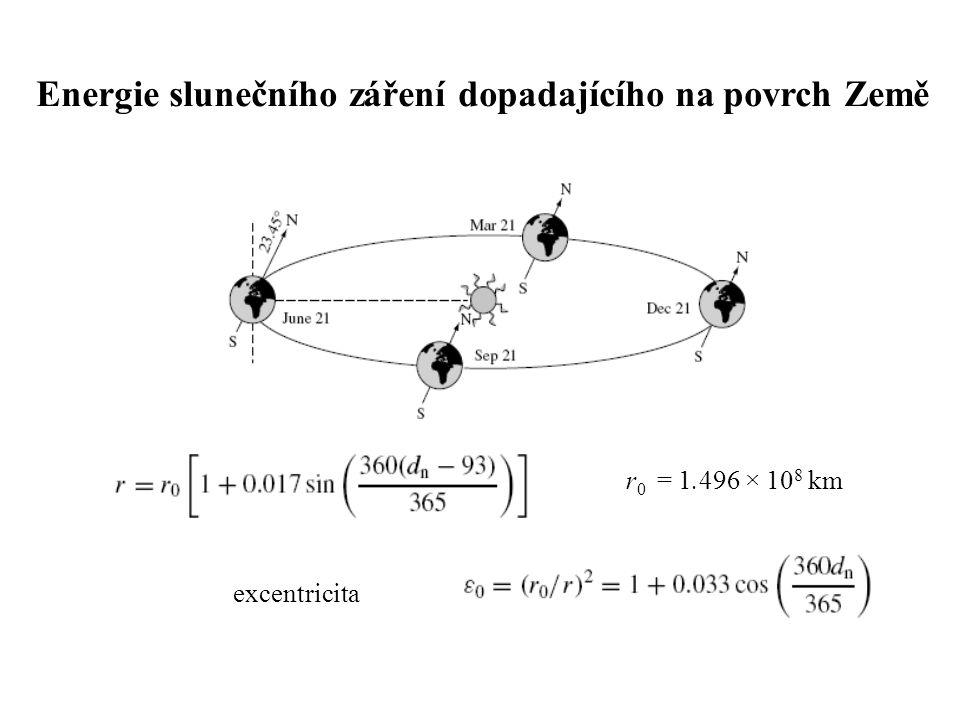 r 0 = 1.496 × 10 8 km Energie slunečního záření dopadajícího na povrch Země excentricita