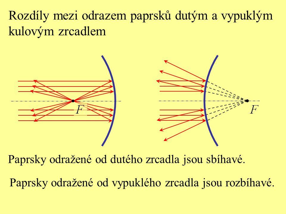 Paprsky odražené od dutého zrcadla jsou sbíhavé. Rozdíly mezi odrazem paprsků dutým a vypuklým kulovým zrcadlem Paprsky odražené od vypuklého zrcadla