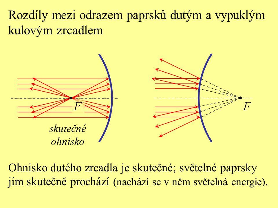 Rozdíly mezi odrazem paprsků dutým a vypuklým kulovým zrcadlem Ohnisko dutého zrcadla je skutečné; světelné paprsky jím skutečně prochází (nachází se