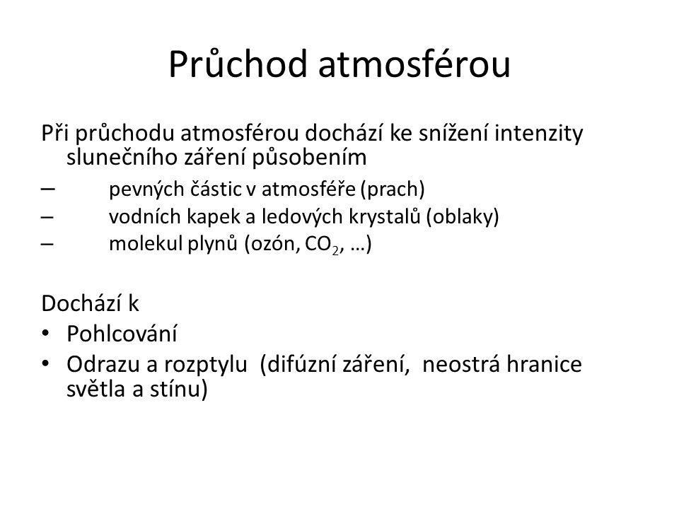 Průchod atmosférou Při průchodu atmosférou dochází ke snížení intenzity slunečního záření působením – pevných částic v atmosféře (prach) – vodních kapek a ledových krystalů (oblaky) – molekul plynů (ozón, CO 2, …) Dochází k Pohlcování Odrazu a rozptylu (difúzní záření, neostrá hranice světla a stínu)
