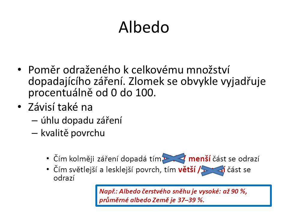 Albedo Typickým příkladem albedo efektu je zpětná vazba teploty sněhu: – Zasněžená krajina má vysoké albedo (proto se vzduch neohřívá a sníh nijak výrazně netaje ani při slunečném počasí) – Pokud se v oblasti oteplí (např.