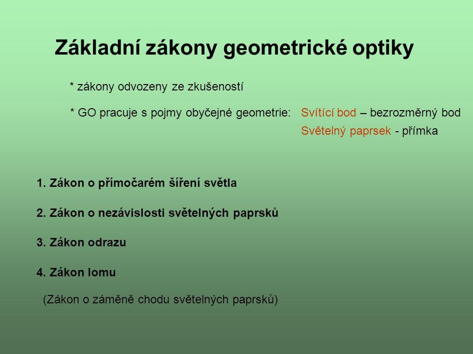 Základní zákony geometrické optiky 1. Zákon o přímočarém šíření světla 2. Zákon o nezávislosti světelných paprsků 3. Zákon odrazu 4. Zákon lomu * záko