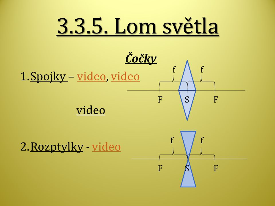 3.3.5. Lom světla Čočky 1.Spojky – video, videovideo 2.Rozptylky - videovideo FF ff FF ff S S