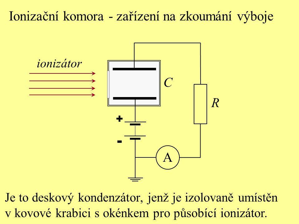 Ionizační komora - zařízení na zkoumání výboje Je to deskový kondenzátor, jenž je izolovaně umístěn v kovové krabici s okénkem pro působící ionizátor.