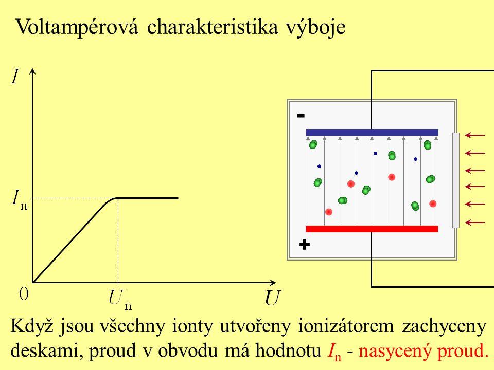 + - Když jsou všechny ionty utvořeny ionizátorem zachyceny deskami, proud v obvodu má hodnotu I n - nasycený proud. Voltampérová charakteristika výboj