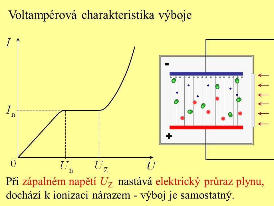 + - Při zápalném napětí U Z nastává elektrický průraz plynu, dochází k ionizaci nárazem - výboj je samostatný. Voltampérová charakteristika výboje