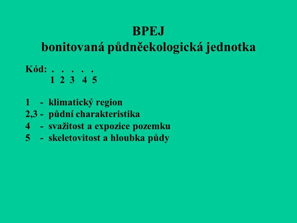 BPEJ bonitovaná půdněekologická jednotka Kód:..... 1 2 3 4 5 1 - klimatický region 2,3 - půdní charakteristika 4 - svažitost a expozice pozemku 5 - sk