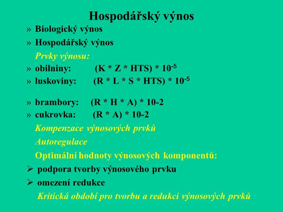 Hospodářský výnos »Biologický výnos »Hospodářský výnos Prvky výnosu: »obilniny: (K * Z * HTS) * 10 -5 »luskoviny: (R * L * S * HTS) * 10 -5 »brambory: