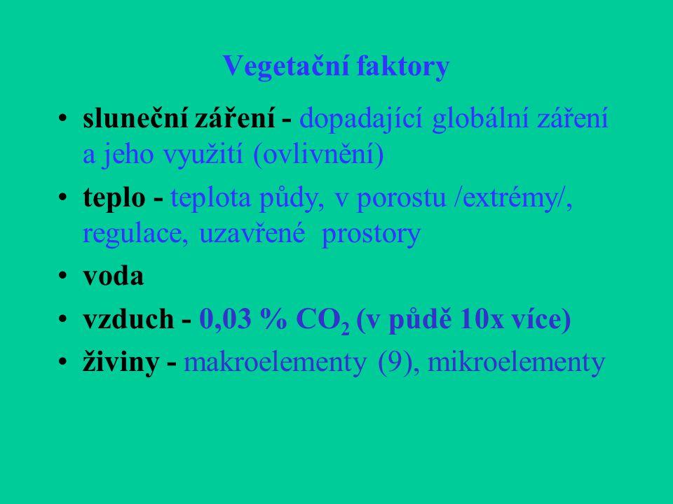Vegetační faktory sluneční záření - dopadající globální záření a jeho využití (ovlivnění) teplo - teplota půdy, v porostu /extrémy/, regulace, uzavřen