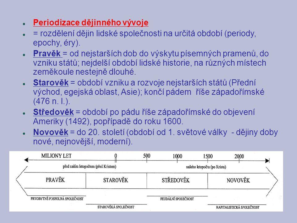 Periodizace dějinného vývoje = rozdělení dějin lidské společnosti na určitá období (periody, epochy, éry). Pravěk = od nejstarších dob do výskytu píse