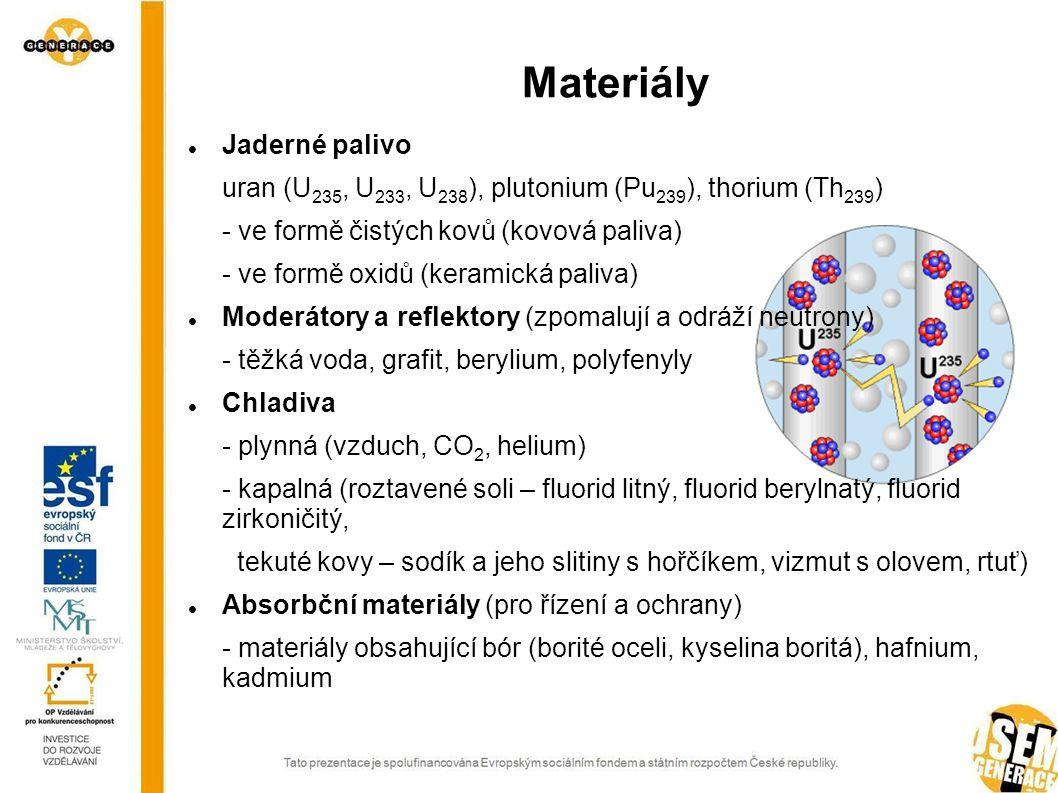 Materiály Jaderné palivo uran (U 235, U 233, U 238 ), plutonium (Pu 239 ), thorium (Th 239 ) - ve formě čistých kovů (kovová paliva) - ve formě oxidů