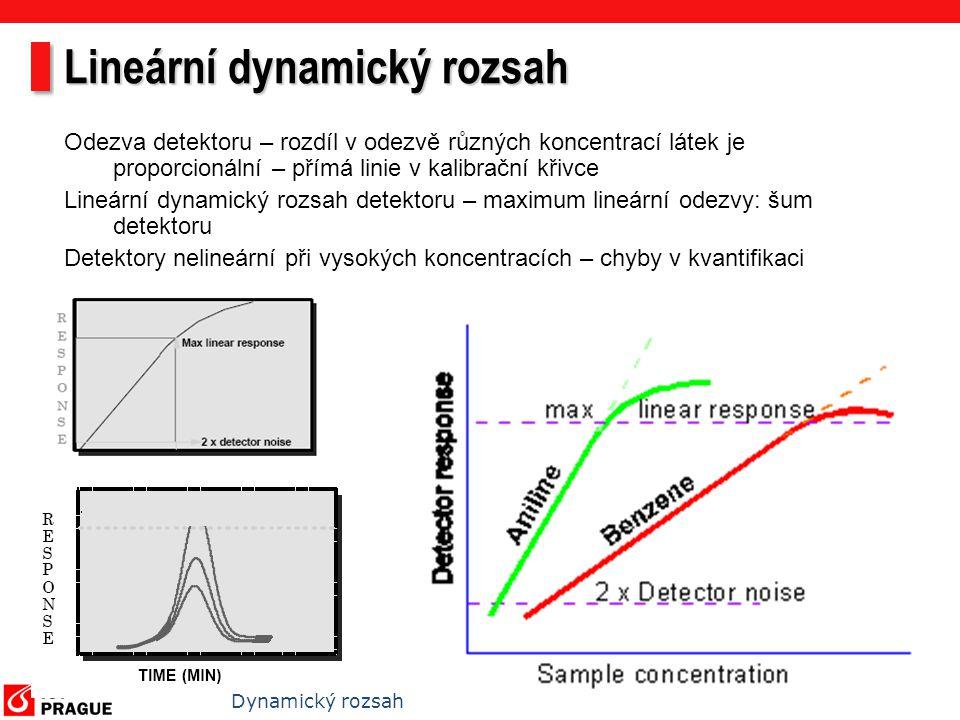 Lineární dynamický rozsah Odezva detektoru – rozdíl v odezvě různých koncentrací látek je proporcionální – přímá linie v kalibrační křivce Lineární dy