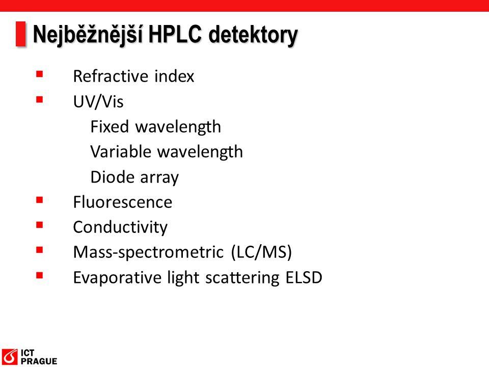 Nejběžnější HPLC detektory  Refractive index  UV/Vis Fixed wavelength Variable wavelength Diode array  Fluorescence  Conductivity  Mass-spectrome