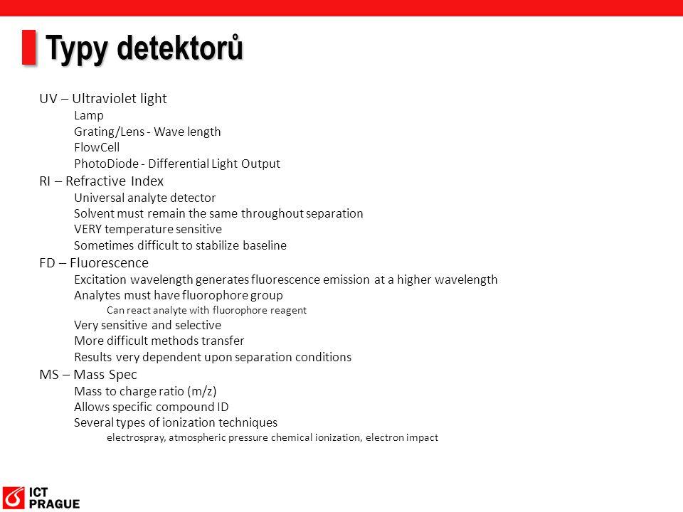 Typy detektorů UV – Ultraviolet light Lamp Grating/Lens - Wave length FlowCell PhotoDiode - Differential Light Output RI – Refractive Index Universal
